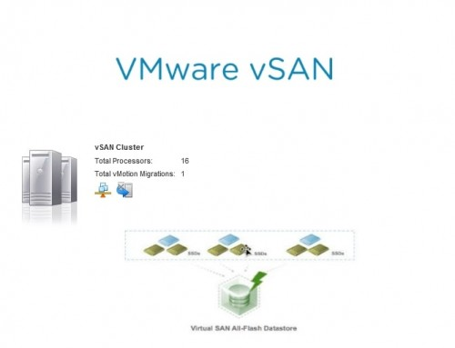 Fix wrong vSAN Cluster partitions