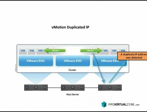 vMotion failed because duplicated IP