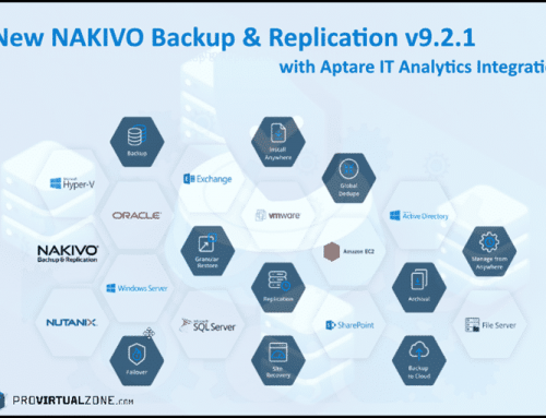 New NAKIVO Backup & Replication v9.2.1 with Aptare IT Analytics Integration