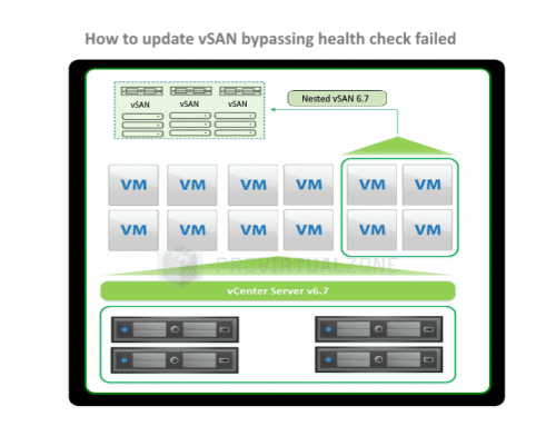 How to update vSAN bypassing health check failed