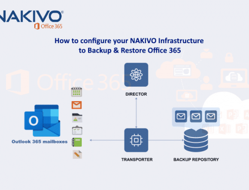 How to configure your NAKIVO Infrastructure to Backup & Restore Office 365