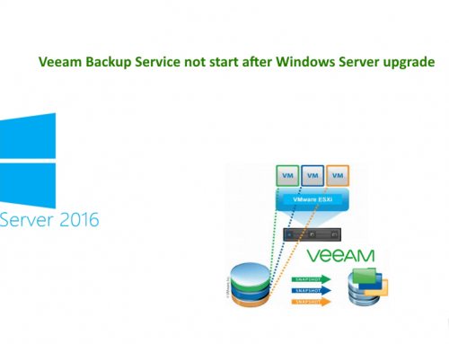 Veeam Backup Service did not start after the Windows Server upgrade
