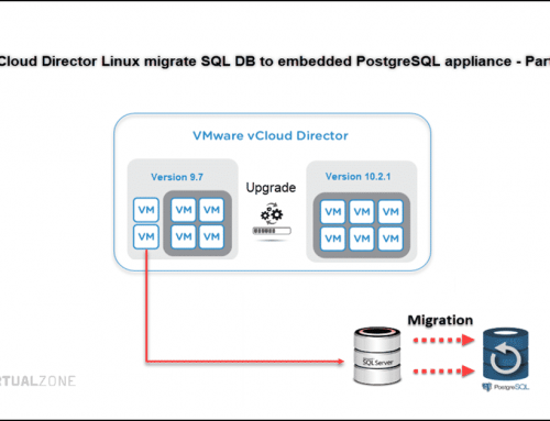 vCloud Director Linux migration SQL DB to embedded PostgreSQL appliance – Part I