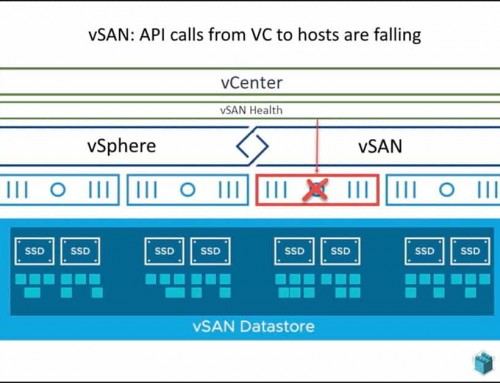 vSAN: API calls from VC to hosts are falling