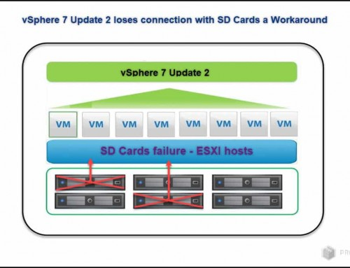 vSphere 7 Update 2 loses connection with SD Cards a Workaround