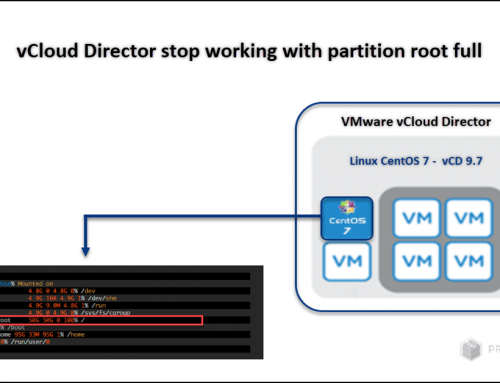 vCloud Director stop working with partition root full