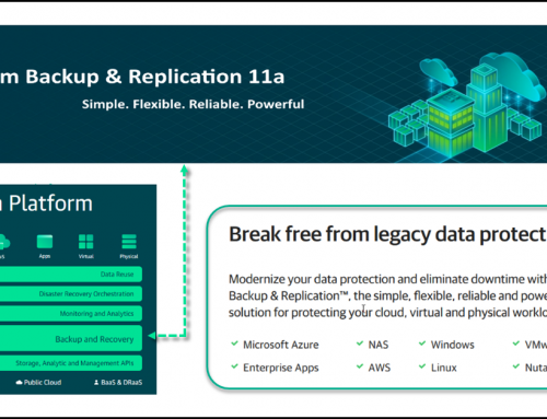 Veeam launched Veeam Backup & Replication 11a